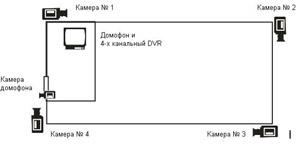 Беспроводные мини камеры видеонаблюдения с датчиком движения